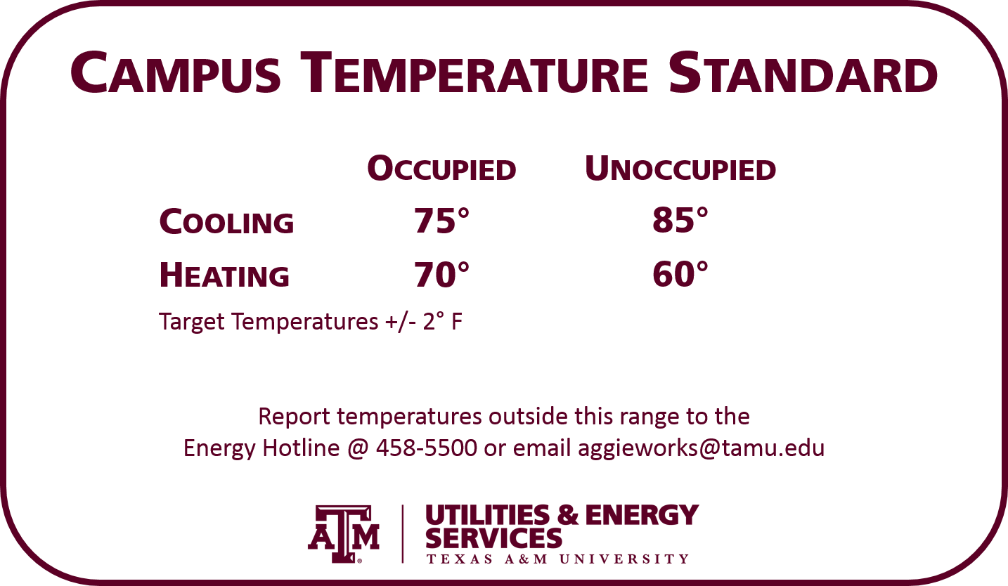 TAMU Campus Temperature Standard